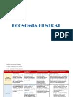 Trabajo de Economia General Grandes Problemas de La Economia