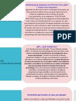 Psicología Educativa PBL