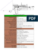 M203 + M79 - 40mm Grenade Launcher + Ammunition