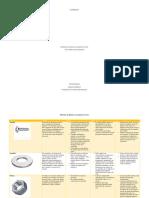 Actividad 3 - Elementos de fijación y mecanismos de cierre