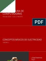 I54N - U1S3 - Conceptos teóricos sobre electricidad.pdf