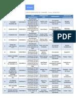 licencia-fabricacion-cannabis-uso-medicinal.pdf