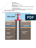 Recommend Frequency of Well Integrity Monitoring