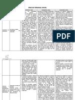 Documentos Del Taller 2019
