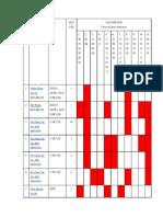 綠色和平指出疑似發生勞動剝削的13艘遠洋漁船