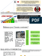 Balanza comercial.pptx