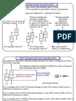 14_Comparing_Box_whisker_plots.doc