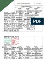 Plan. 1 al 5 ABRIL.doc