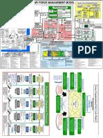 ArmyForceManagementModel1Oct15.Pd