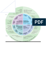 Research Development Framework