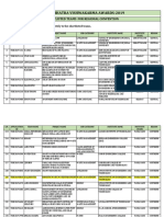 Shortlisted Teams After Evaluation of Video Clips-PPTs