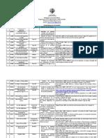 Programación_Sesión_Historia social y política de Chile.pdf