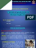 NIVELES Y TIPOS DE INVESTIGACION