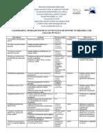Operatii_CDS.pdf