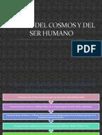 Antropologia-Diapositivas