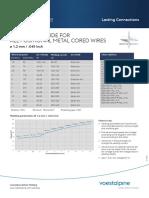 BW DS-ParameterChart All-positional Metal Cored W 1.2mm en Preview