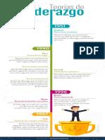Teorias de liderazgo.pdf
