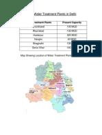 list-of-water-treatment-plants-in-delhi.pdf