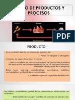 Diseño de Productos y Procesos (1)