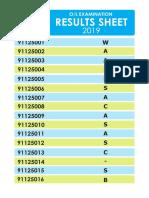 2019 maths results