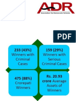 Analysis Report of Criminal and Financial Background Details of Winners in Lok Sabha 2019 Elections