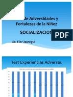 Test de Adversidades y Fortalezas de La Niñez- PERU VALLADOLID