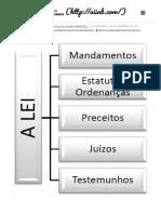 A LEI DE DEUS – As 5 Categorias de Leis - Aliança Internacional de Igrejas Nipo-Brasileiras.pdf
