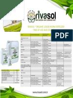 Rivasol Organic Liquid Worm Fertilizer Time of Use and Dosage