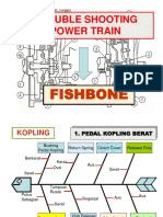Troubleshooing Power Train