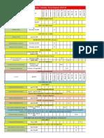 7d9dTentative Academic Calendar-Even Semester 2019-20