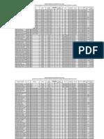 241 PERSONAS CUYOS PAGOS FUERON DEPOSITADOS A CUENTAS DEL BN.pdf