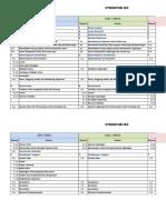 Integrasi ISO 9001-14001-45001