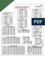 Declared_Profit_Rates_Nov2019.pdf