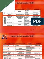 Presentacion producto IHM