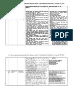 Sinteza-resurse-USV-RFG-ID-1.pdf
