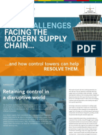 Five Painful Supply Chain Issues