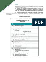 Пример-шаблон Финансовой Модели Бизнес-плана