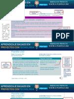 Guía de Ficha UbD