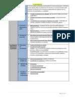 Résumé Grh PDF 1 1 1 1