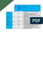 PAOLA SINDY TRABAJO DE PARAMETROS 2019.docx