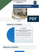 RAMAS DE LA FILOSOFIA
