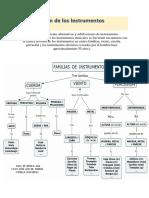 Clasificación de los Instrumentos Musicales.docx