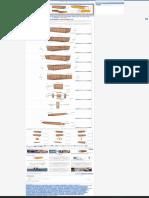 Planos detallados para hacer un mueble alto de cocina de madera cedro _ Web del Bricolaje Diseño Diy.pdf