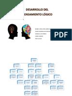 desarrollo del pensamiento lógico.docx