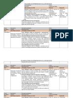 Planificación Aula de Recursos 4to Basico Mayo-Agosto