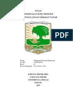 1810922019 - Muhammad Ihsanul Kharimah.docx