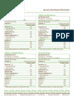 Spritz_Nutrition_Facts