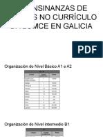Grupo2–as Ensinanzas de Idiomas No Currículo Da Lomce en Galicia