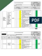 Risk Assessment for Installation of Sanitary Wares