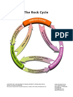 The Rock Cycle.pdf
